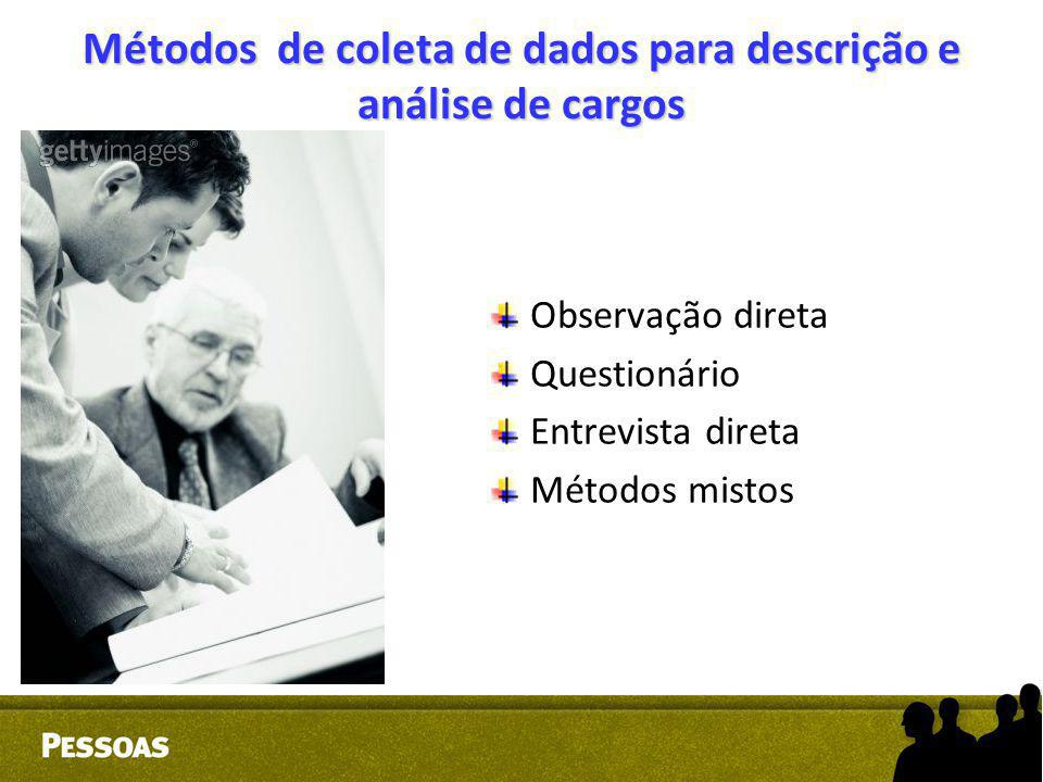 Métodos de coleta de dados para descrição e análise de cargos