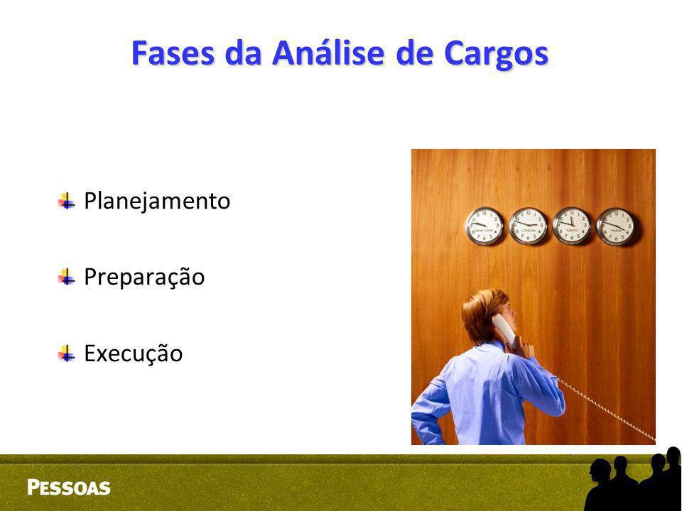 Fases da Análise de Cargos