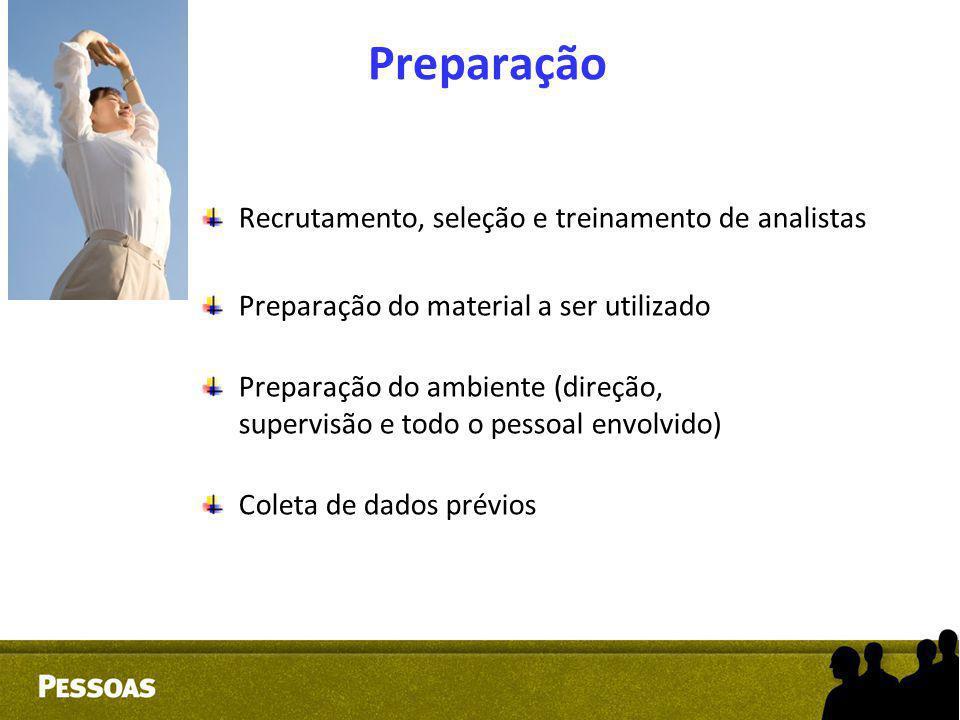 Preparação Recrutamento, seleção e treinamento de analistas