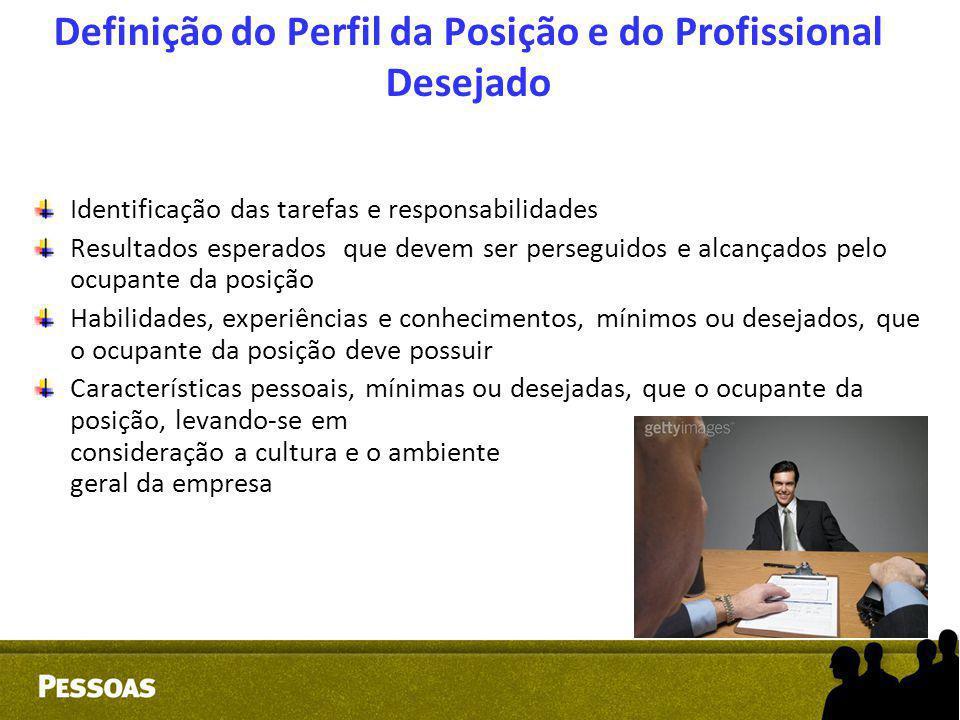 Definição do Perfil da Posição e do Profissional Desejado