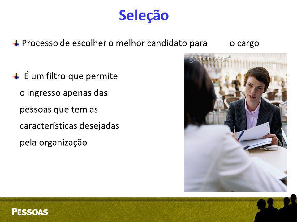 Seleção Processo de escolher o melhor candidato para o cargo