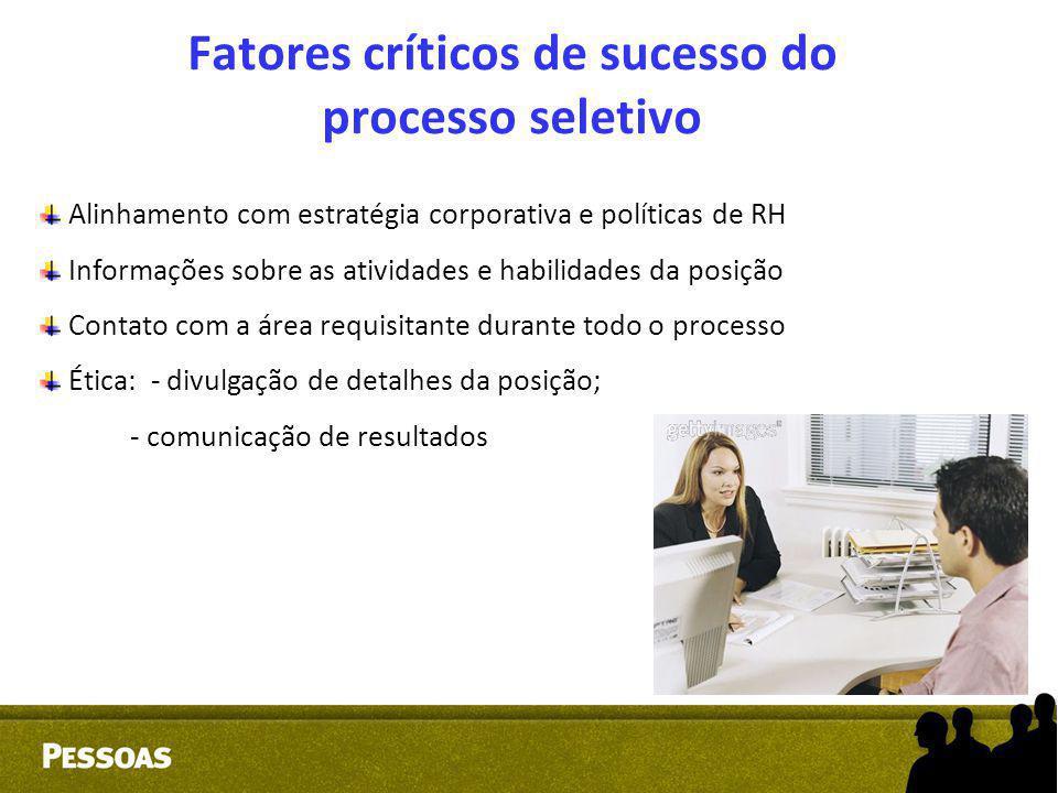 Fatores críticos de sucesso do processo seletivo
