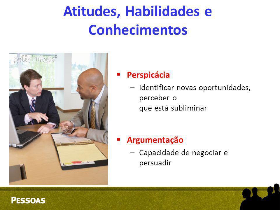 Atitudes, Habilidades e Conhecimentos