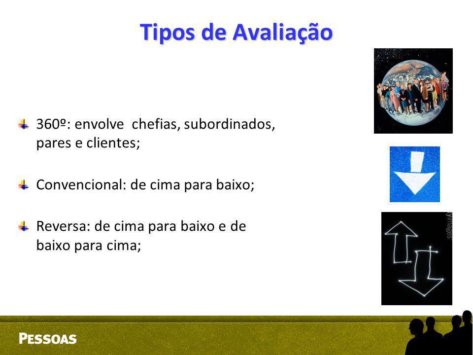 Tipos de Avaliação 360º: envolve chefias, subordinados, pares e clientes; Convencional: de cima para baixo;