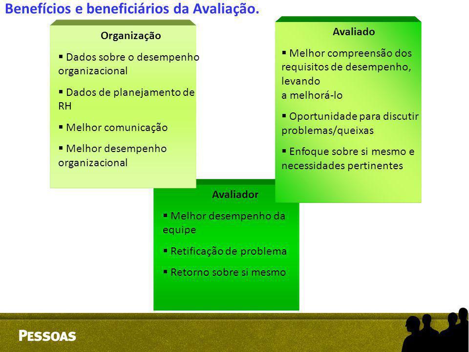 Benefícios e beneficiários da Avaliação.