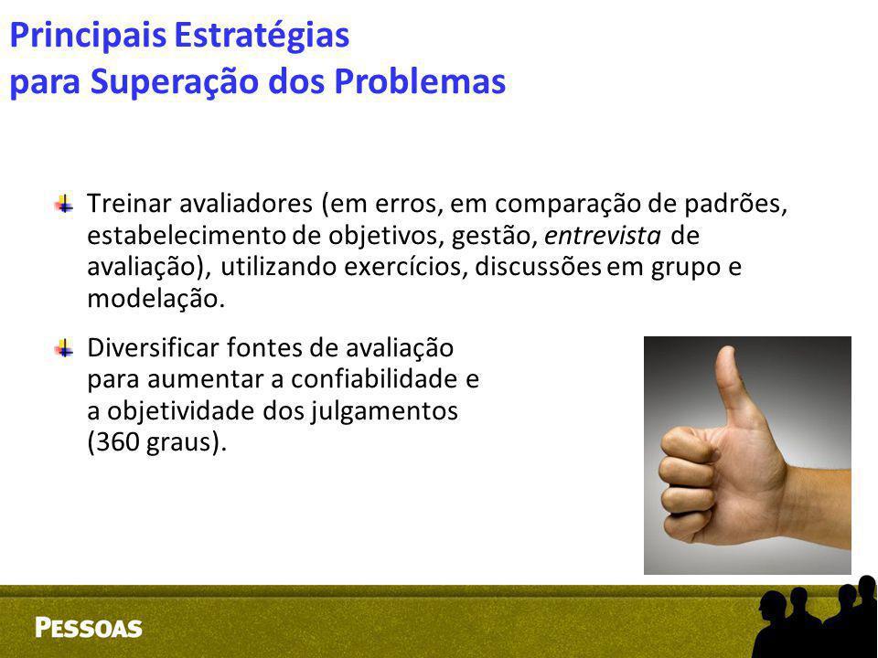 Principais Estratégias para Superação dos Problemas