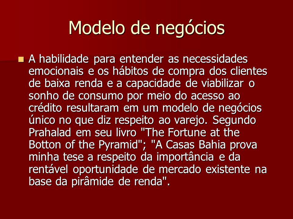 Modelo de negócios