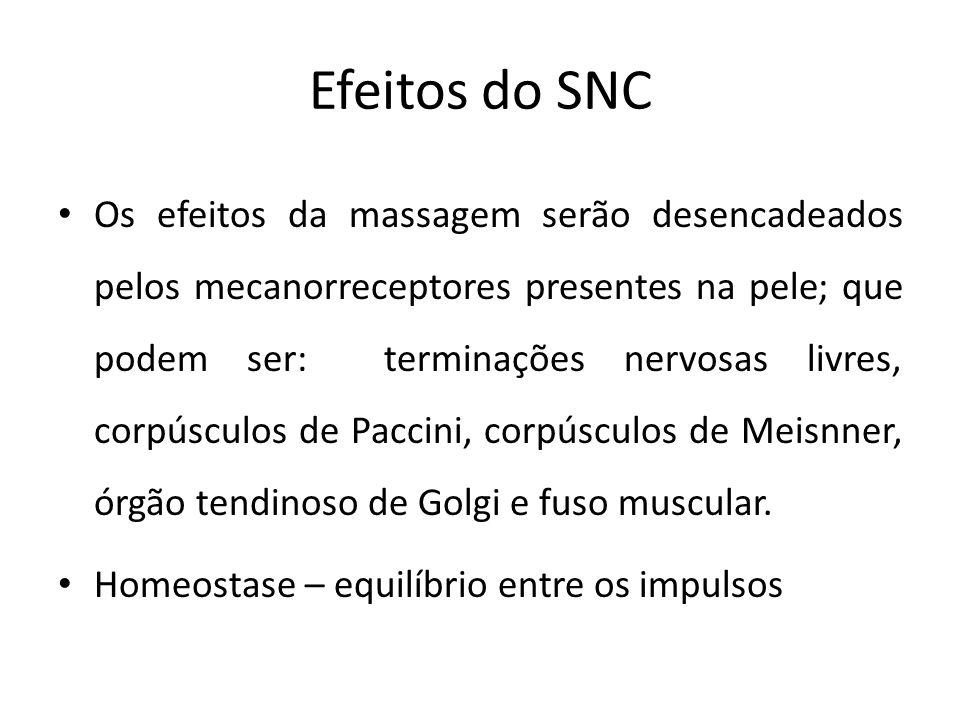 Efeitos do SNC