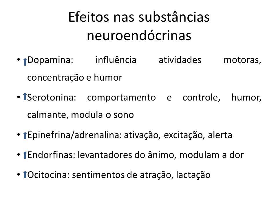 Efeitos nas substâncias neuroendócrinas