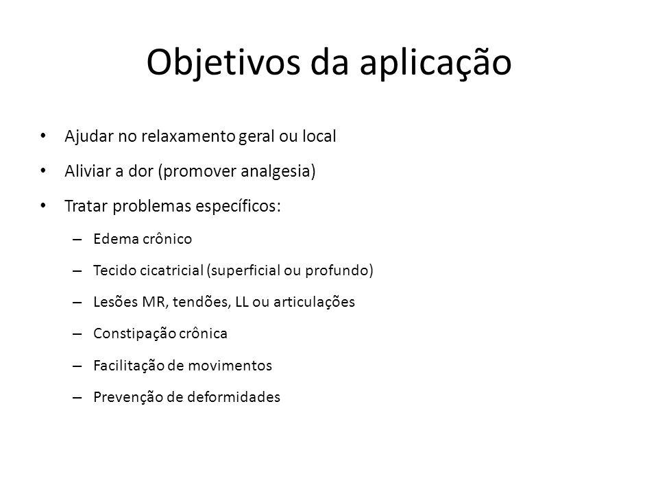 Objetivos da aplicação