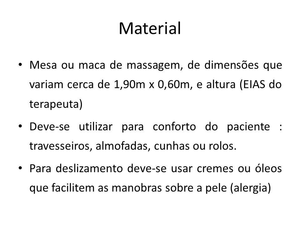 Material Mesa ou maca de massagem, de dimensões que variam cerca de 1,90m x 0,60m, e altura (EIAS do terapeuta)