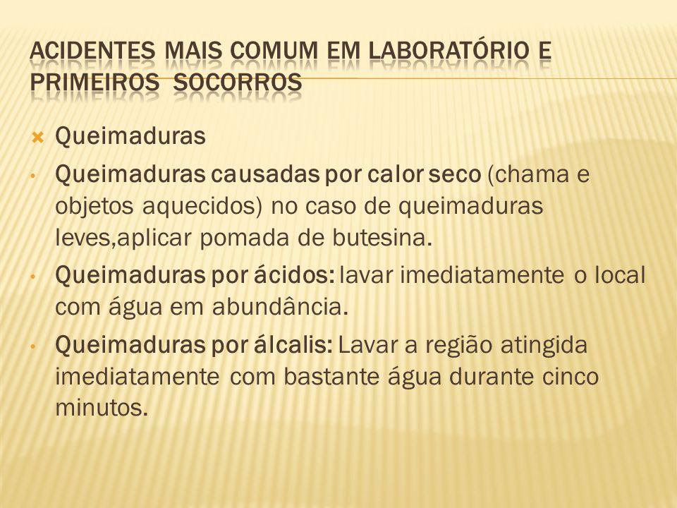 Acidentes mais comum em laboratório e primeiros socorros
