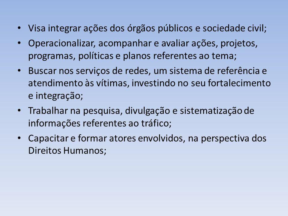 Visa integrar ações dos órgãos públicos e sociedade civil;