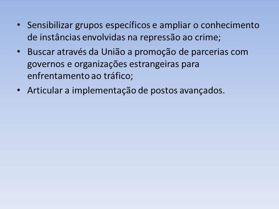 Sensibilizar grupos específicos e ampliar o conhecimento de instâncias envolvidas na repressão ao crime;