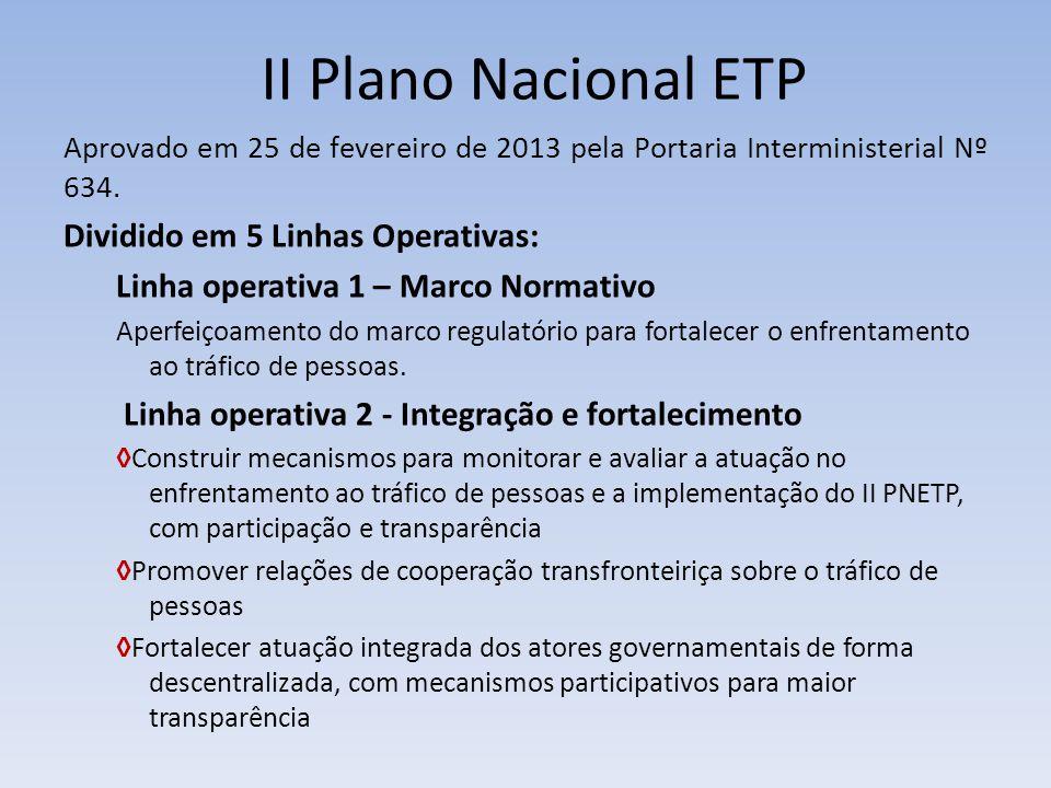 II Plano Nacional ETP Dividido em 5 Linhas Operativas: