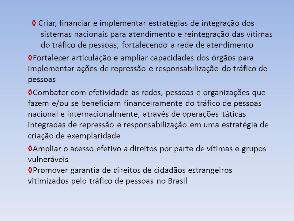 ◊ Criar, financiar e implementar estratégias de integração dos sistemas nacionais para atendimento e reintegração das vítimas do tráfico de pessoas, fortalecendo a rede de atendimento