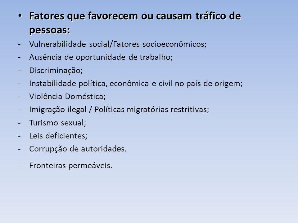 Fatores que favorecem ou causam tráfico de pessoas: