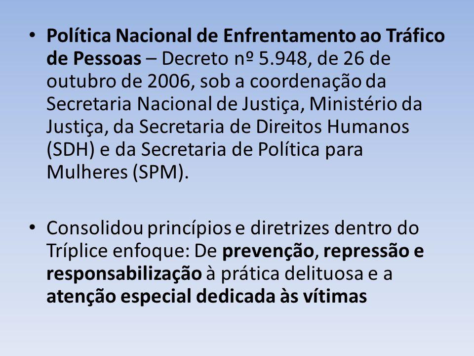 Política Nacional de Enfrentamento ao Tráfico de Pessoas – Decreto nº 5.948, de 26 de outubro de 2006, sob a coordenação da Secretaria Nacional de Justiça, Ministério da Justiça, da Secretaria de Direitos Humanos (SDH) e da Secretaria de Política para Mulheres (SPM).