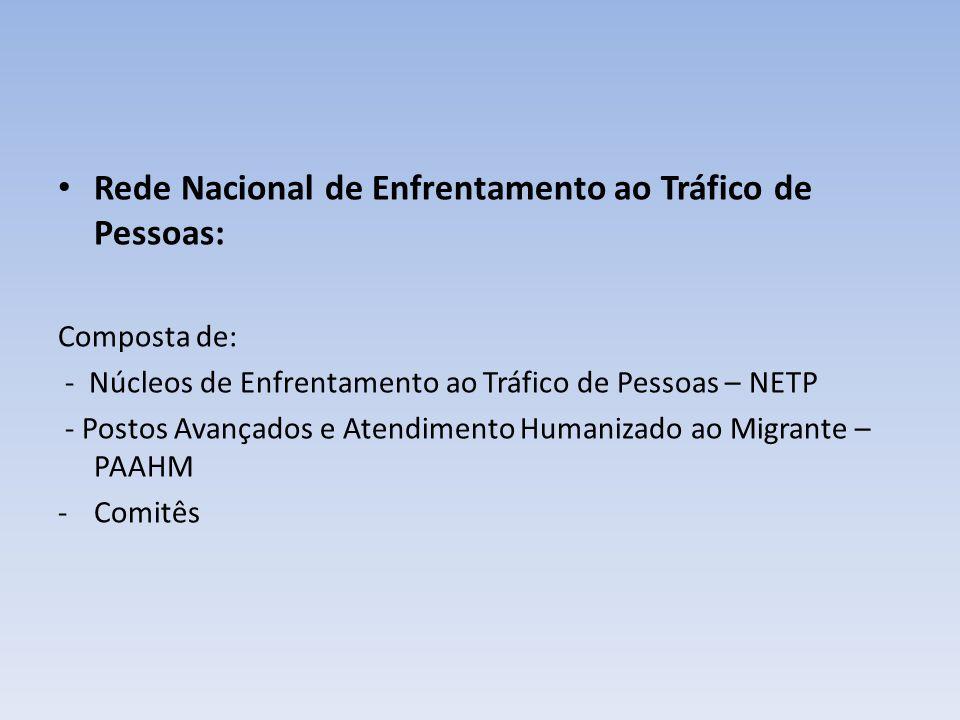 Rede Nacional de Enfrentamento ao Tráfico de Pessoas: