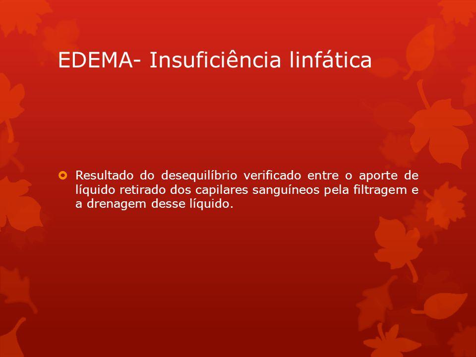 EDEMA- Insuficiência linfática