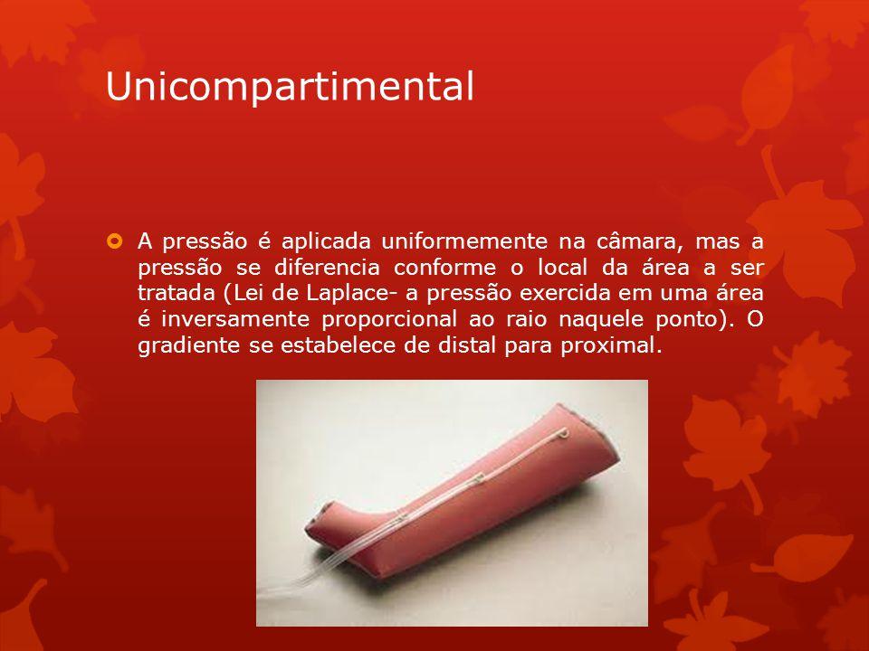 Unicompartimental