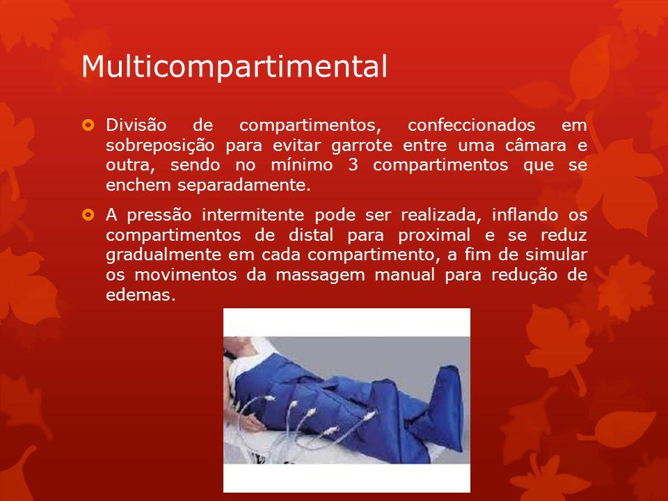 Multicompartimental