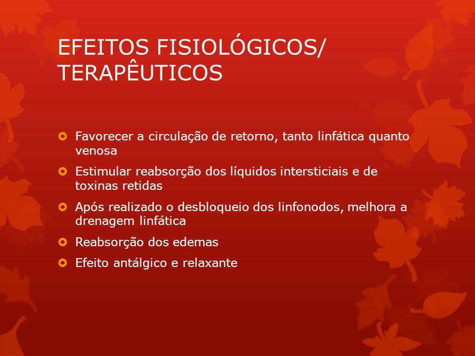 EFEITOS FISIOLÓGICOS/ TERAPÊUTICOS