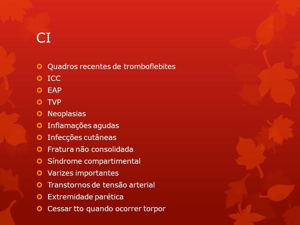 CI Quadros recentes de tromboflebites ICC EAP TVP Neoplasias