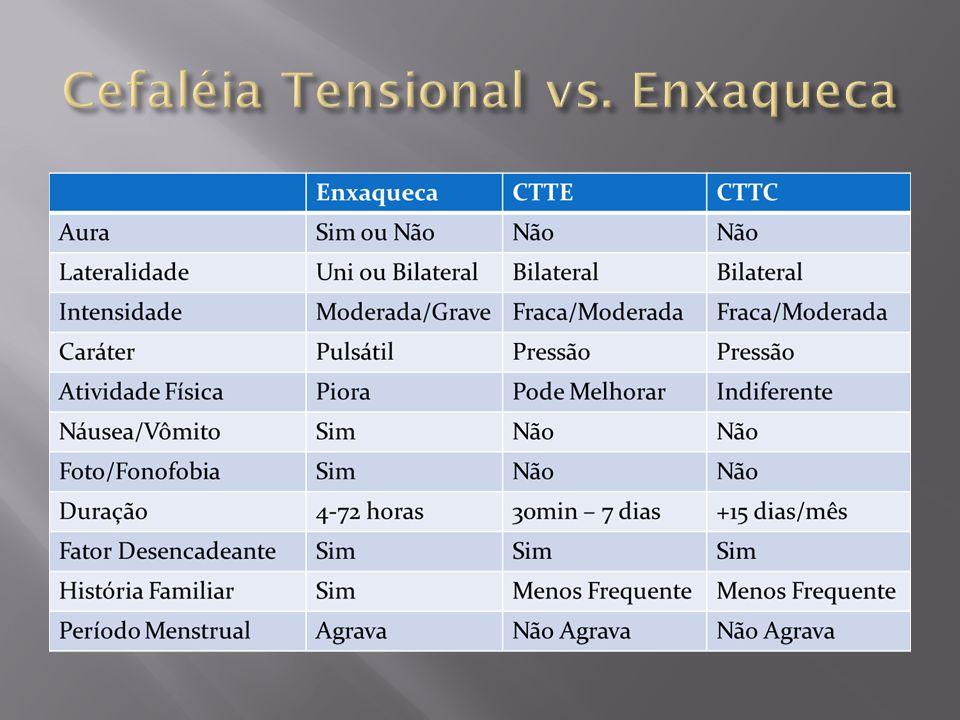 Cefaléia Tensional vs. Enxaqueca