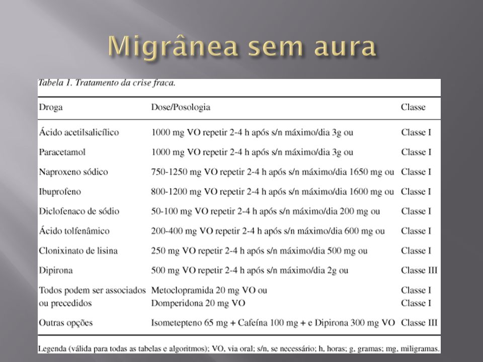 Migrânea sem aura