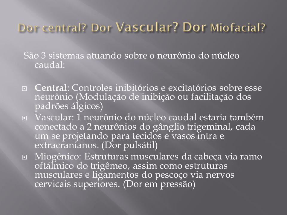 Dor central Dor Vascular Dor Miofacial