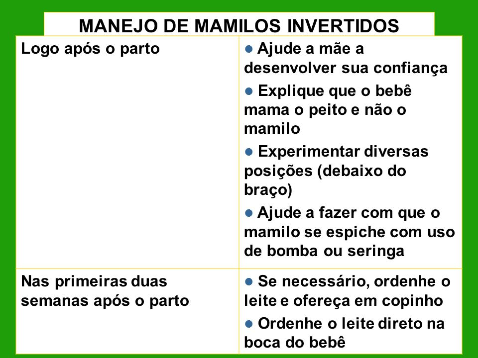 MANEJO DE MAMILOS INVERTIDOS