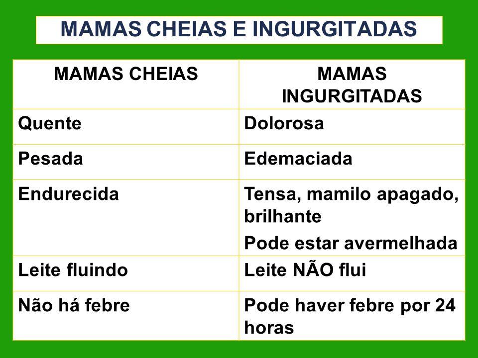 MAMAS CHEIAS E INGURGITADAS