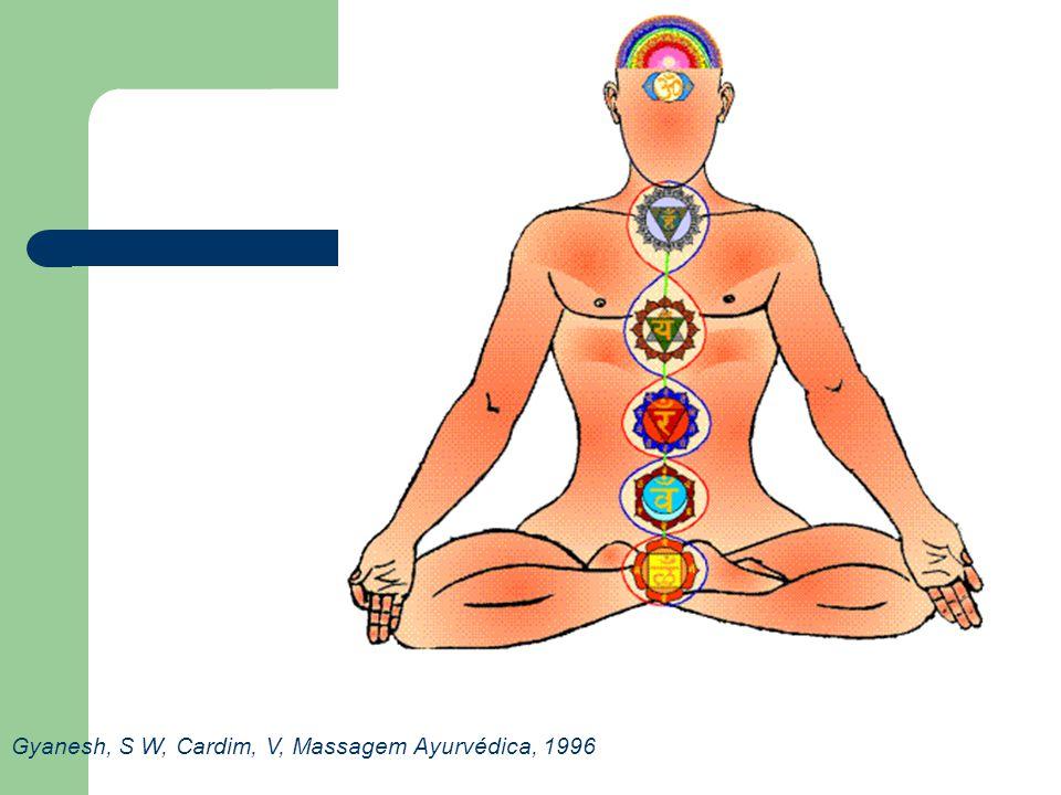 Gyanesh, S W, Cardim, V, Massagem Ayurvédica, 1996