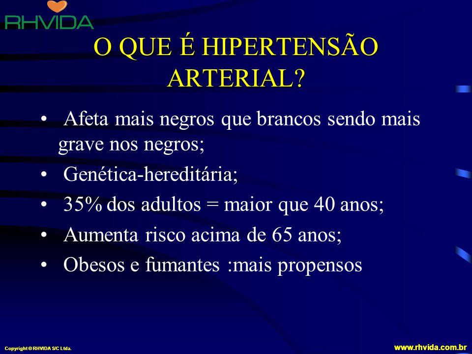 O QUE É HIPERTENSÃO ARTERIAL
