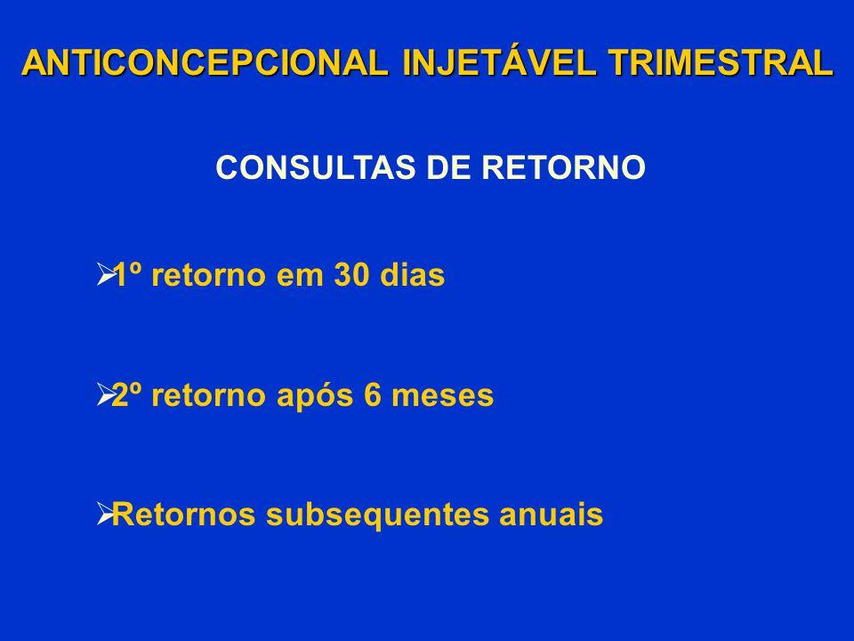 ANTICONCEPCIONAL INJETÁVEL TRIMESTRAL