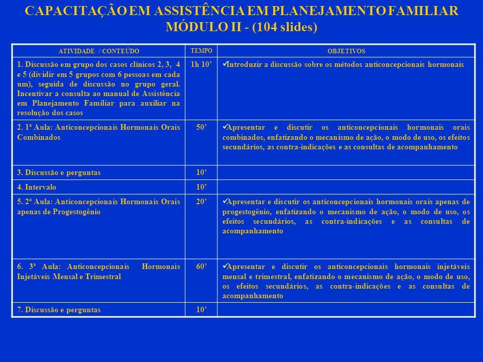 CAPACITAÇÃO EM ASSISTÊNCIA EM PLANEJAMENTO FAMILIAR MÓDULO II - (104 slides)