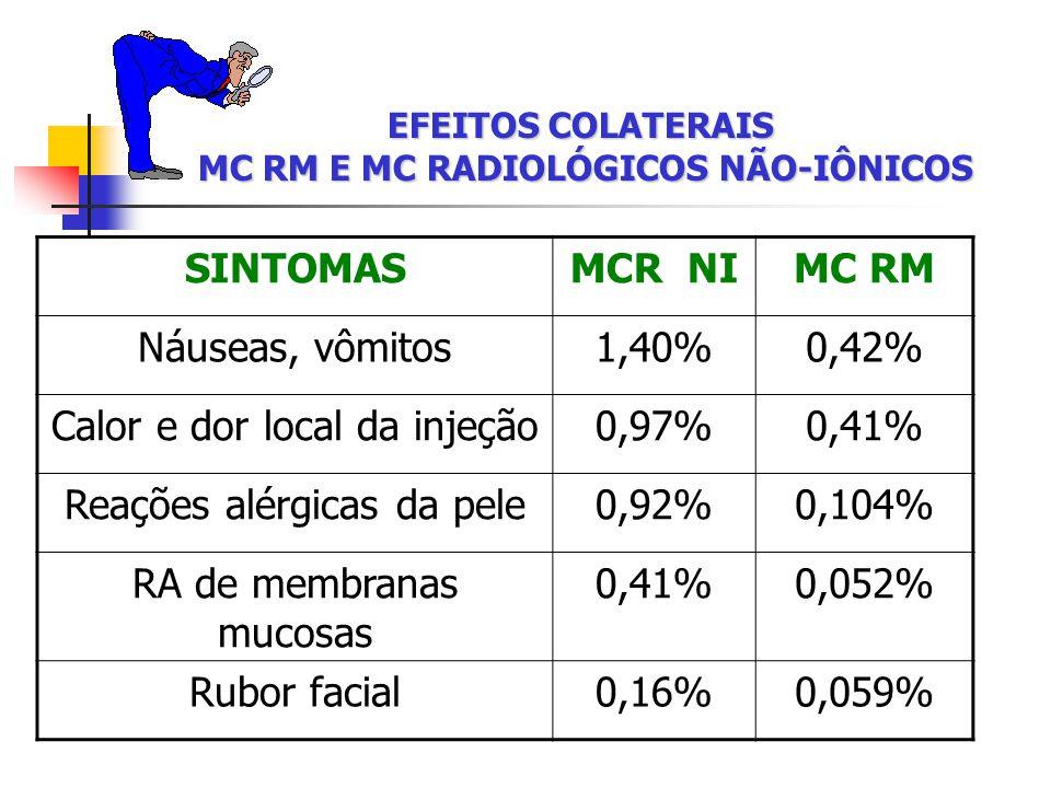 EFEITOS COLATERAIS MC RM E MC RADIOLÓGICOS NÃO-IÔNICOS