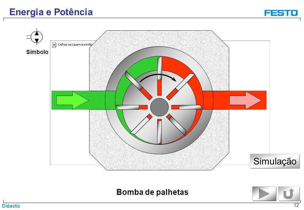 Energia e Potência Símbolo Simulação Bomba de palhetas