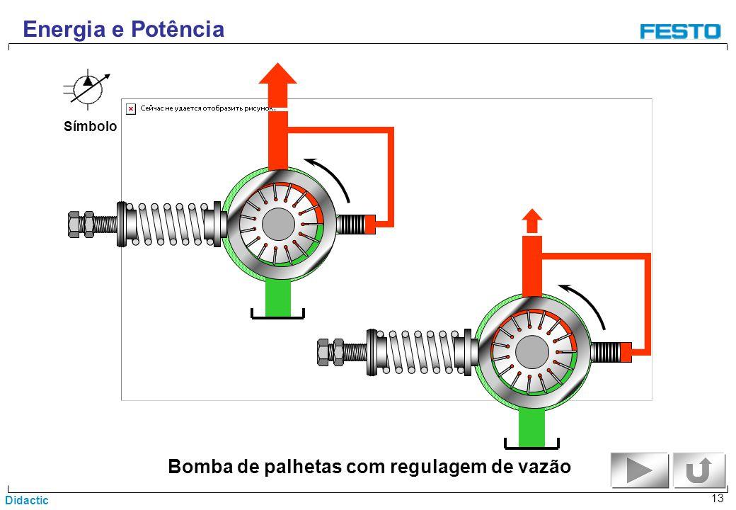 Bomba de palhetas com regulagem de vazão