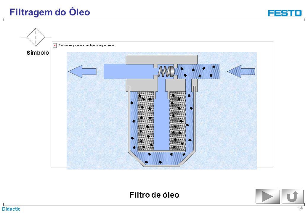 Filtragem do Óleo Símbolo Filtro de óleo