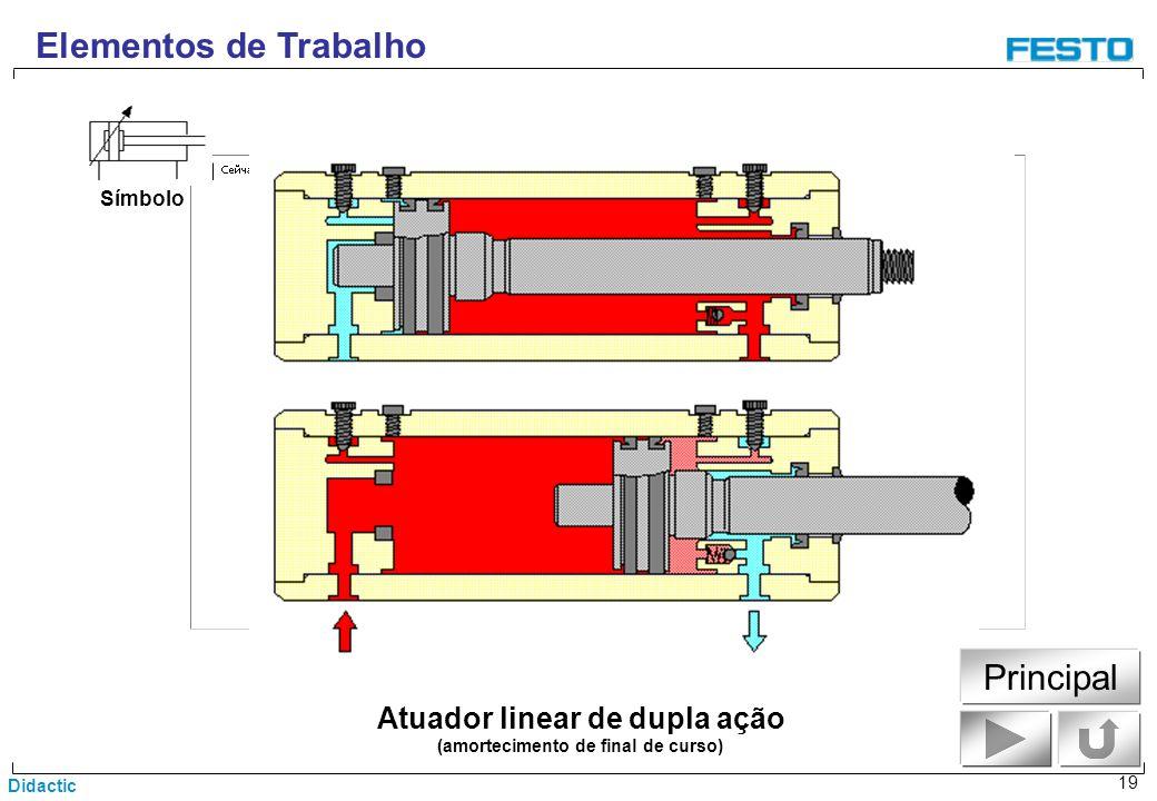 Atuador linear de dupla ação (amortecimento de final de curso)