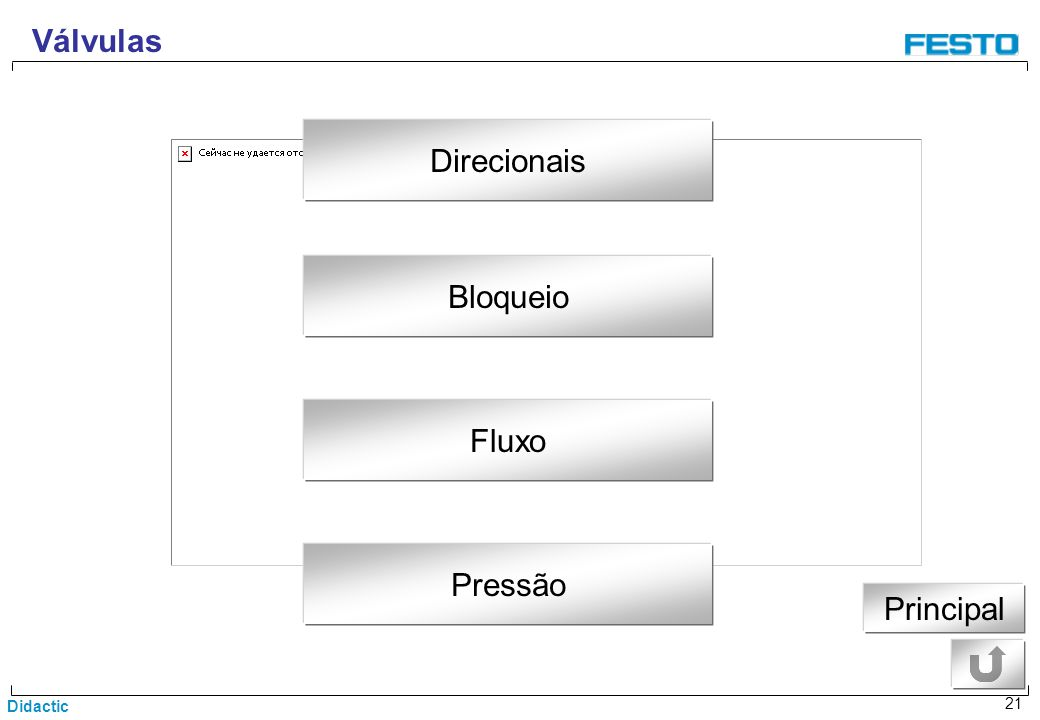 Válvulas Direcionais Bloqueio Fluxo Pressão Principal