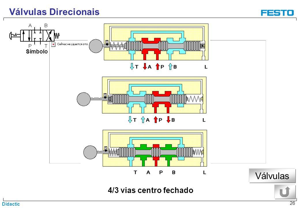 Válvulas Direcionais Símbolo Válvulas 4/3 vias centro fechado