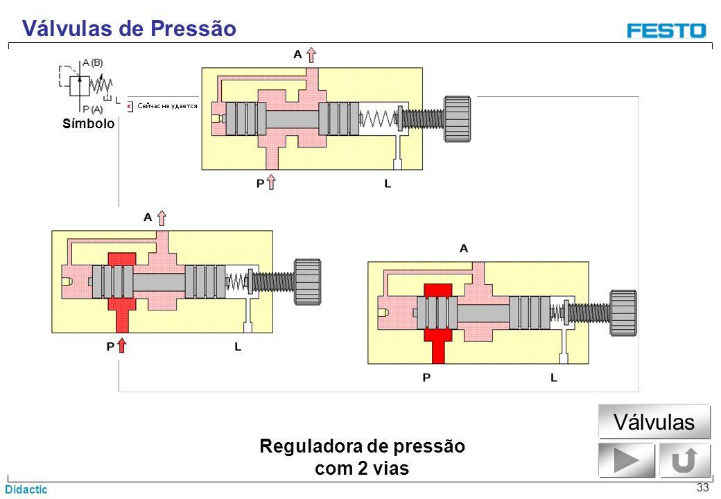 Válvulas de Pressão Símbolo Válvulas Reguladora de pressão com 2 vias