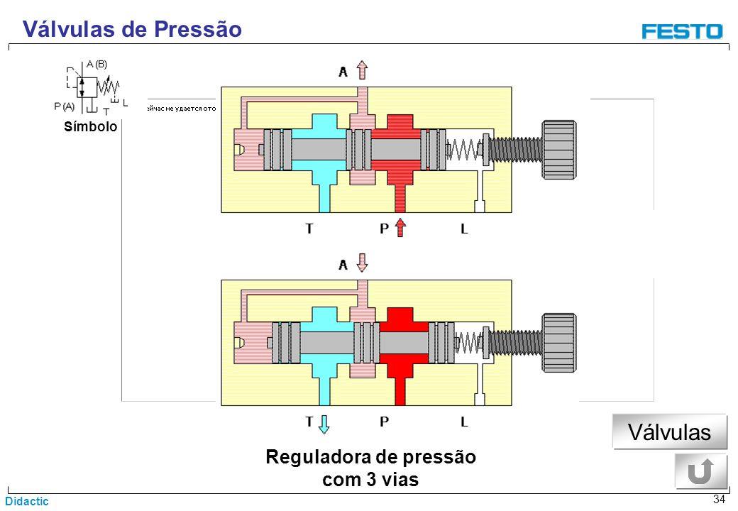 Válvulas de Pressão Símbolo Válvulas Reguladora de pressão com 3 vias