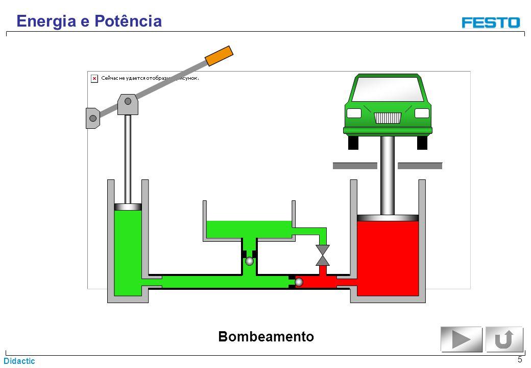 Energia e Potência Bombeamento
