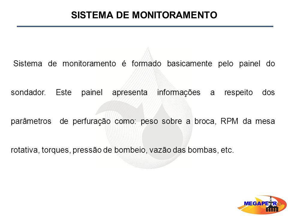 SISTEMA DE MONITORAMENTO