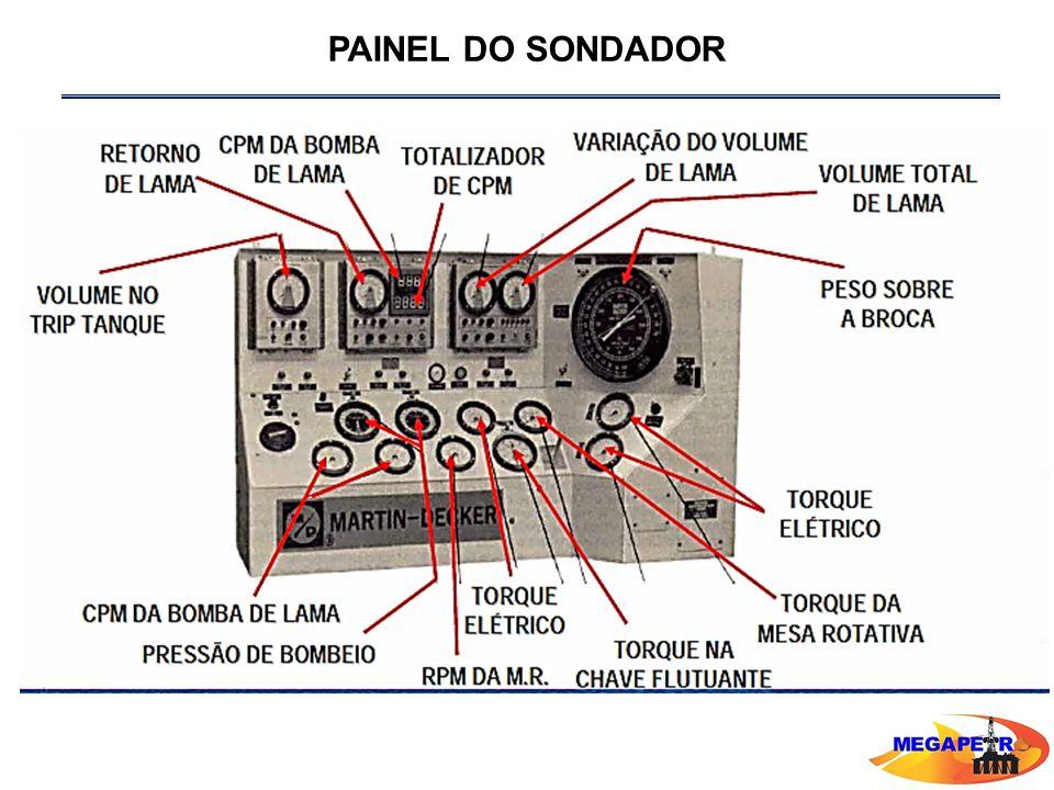 PAINEL DO SONDADOR