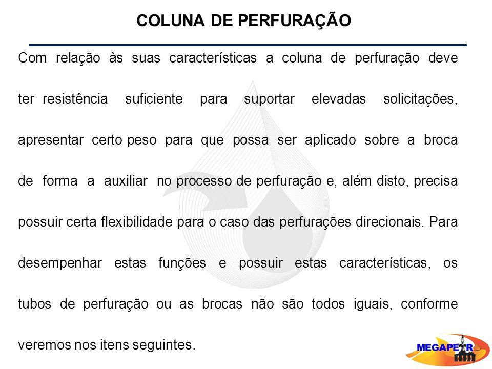 COLUNA DE PERFURAÇÃO